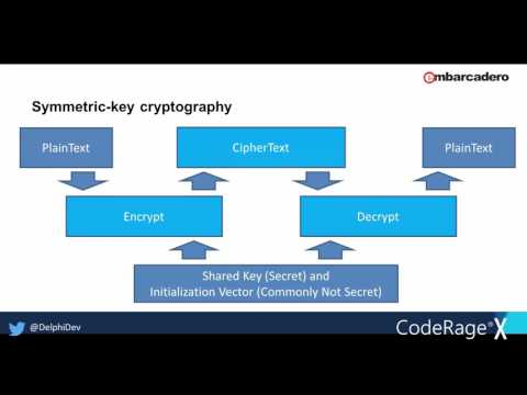 19 - Introduction to Encryption: Understanding Security Algorithm Use Cases