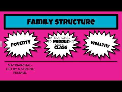Socioeconomic Diversity by Jenna Casteel