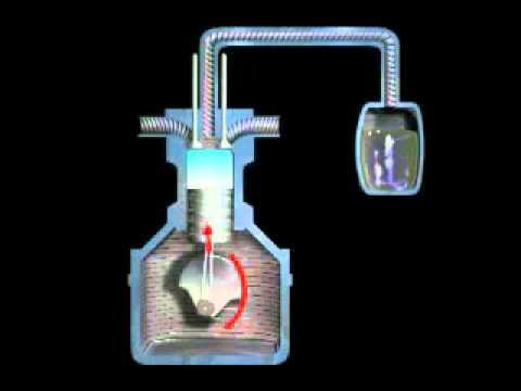 Principe du fonctionnement d 39 un moteur diesel youtube for Chambre de combustion moteur diesel