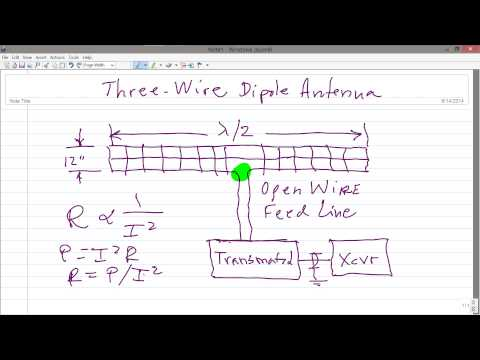 Three-Wire Dipole Antenna - YouTube