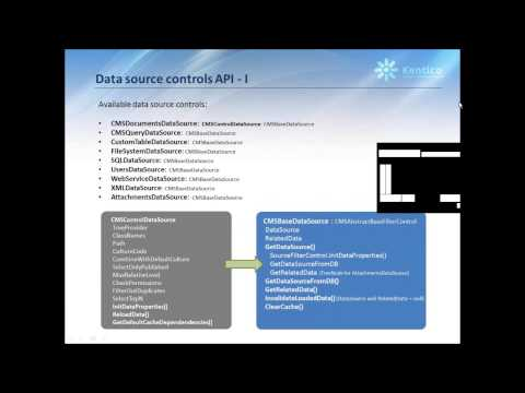 Kentico CMS 5.5R2 - Technical Webinar: Data Source and Filter Controls