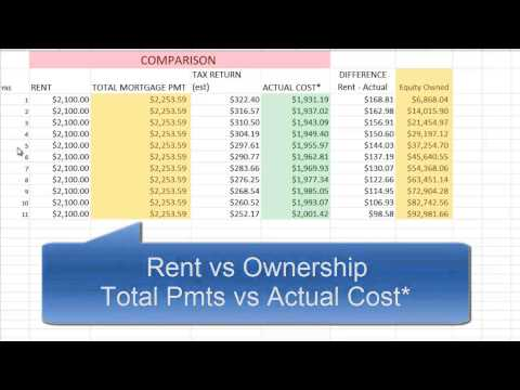 your-new-home-team-mortgage-calculator---now-with-amortization-and-tax-savings