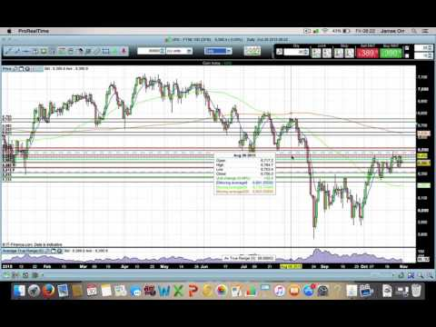 Live Trade with Market Dynamics + Weekly Results 30th October