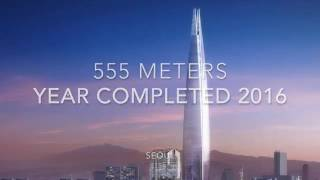 Gambar cover Top 10 World Tallest Buildings in 2020, Iconic Building in the world