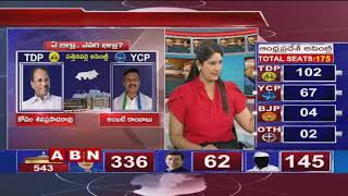 Discussion On Exit Polls Analysis 2019 | AP Assembly Elections 2019 | Part -2 | ABN Telugu