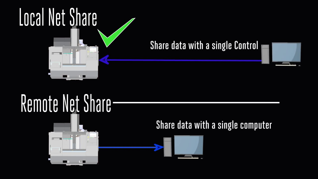 Apps Minute - Setting Up Local Net Share on Your Haas Machine - Haas on