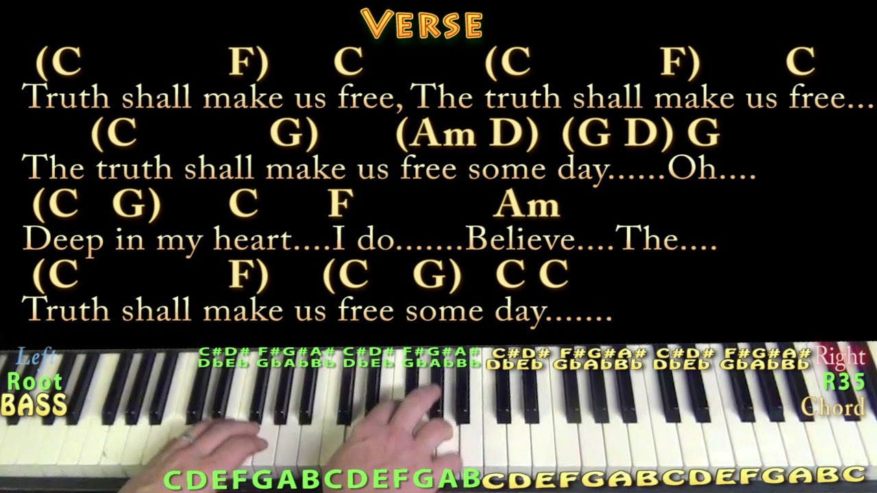 We Shall Overcome Hymn Piano Cover Lesson In C With Chordslyrics