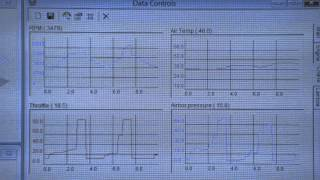DRS testing Intercooler and Intake on dyno for Lotus Elise/Exige/211