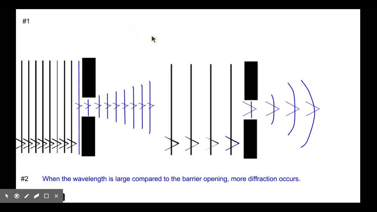 Worksheet 3 Diffraction