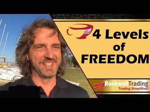 Coffee with Markus - 4 Levels of Freedom!