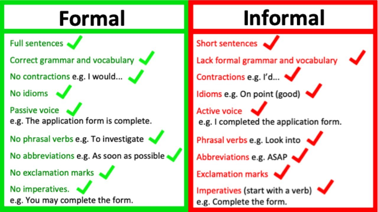 FORMAL vs INFORMAL LANGUAGE   What's the difference?   Learn with examples  - YouTube
