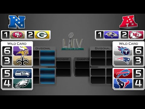 FULL 2019 NFL Playoff Predictions: Who Will Win Super Bowl LIV?