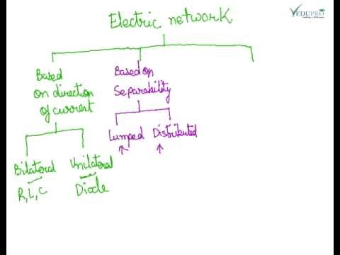 Circuit Concept Electrical DC AC Electric Network Circuits