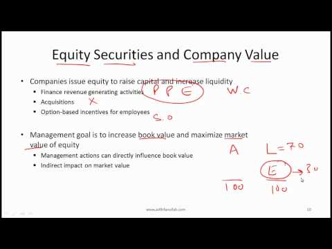 CFA Level I Overview of Equity Video Lecture by Mr. Arif Irfanullah Part 2