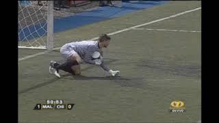 gol de malacateco ante chiantla  torneo clausura 2019