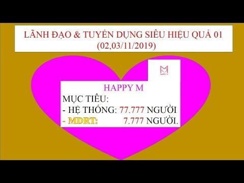 HAPPY M, MỤC TIÊU: 77.777 NGƯỜI, 7.777 MDRT