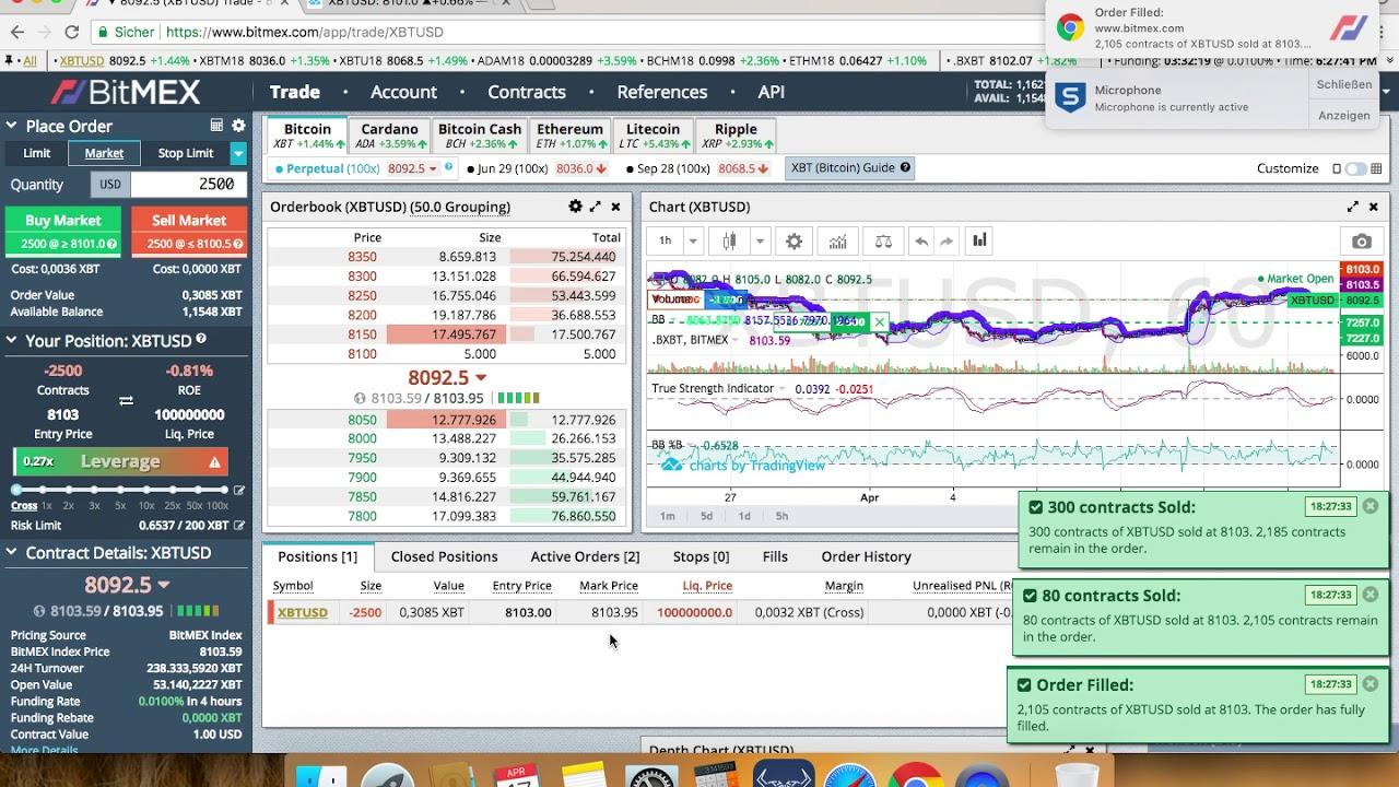 BitMEX Stop Limit Order Live Trade und kurze Erklärung