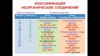46. Неорганическая химия. Тема 6. Неорганические соединения. Часть 5. Свойства амфотерных оксидов