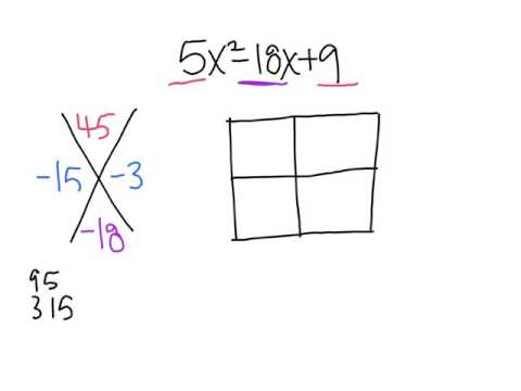 Factoring Quadratics(Diamond/Box) Method