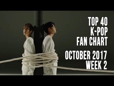 Top 40 K-Pop Songs Chart -October 2017 Week 2 Fan Chart