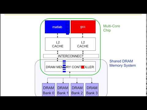 Digital Circuits - Lecture 2: Three Mysteries in Computer Architecture (ETH Zurich, Spring 2017)