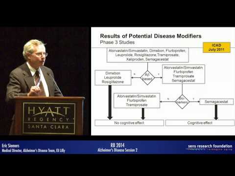 New Paradigms in Alzheimer's Disease Drug Development - Eric Siemers