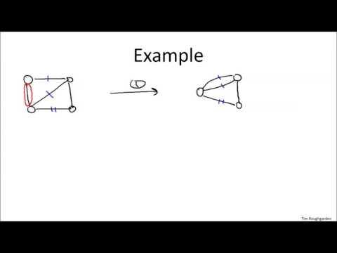Random Contraction Algorithm | Algorithm