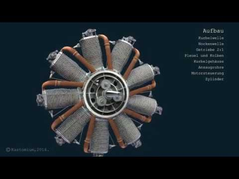 Umlaufmotor. Aufbau und Funktionsweise.