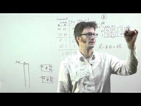 Digital logic - Making a State Machine with D Flip-Flops