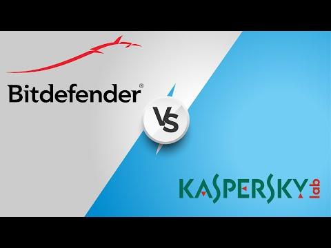 Bitdefender Vs Kaspersky | Ultimate, Head-to-Head Comparison (2020)