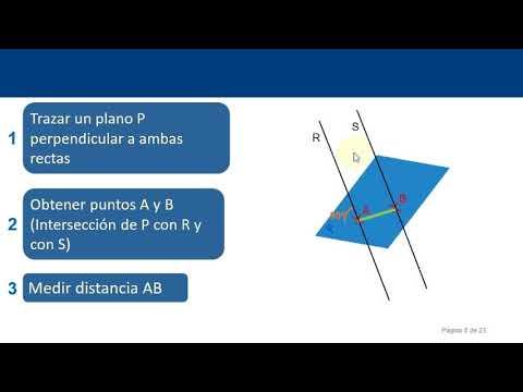 Distancia entre dos rectas paralelas en el sistema de planos acotados |  | UPV