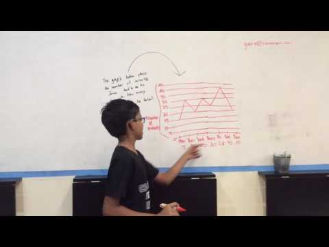 Score Campus Singapore Maths by Coach Aadhi