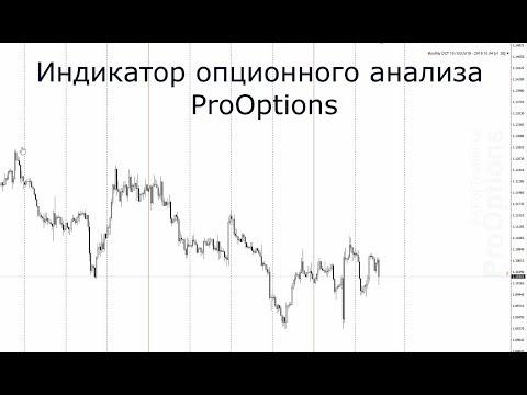 Индикатор опционных уровней ProOptions