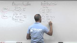 Variable and Absorption Costing - Lesson 1