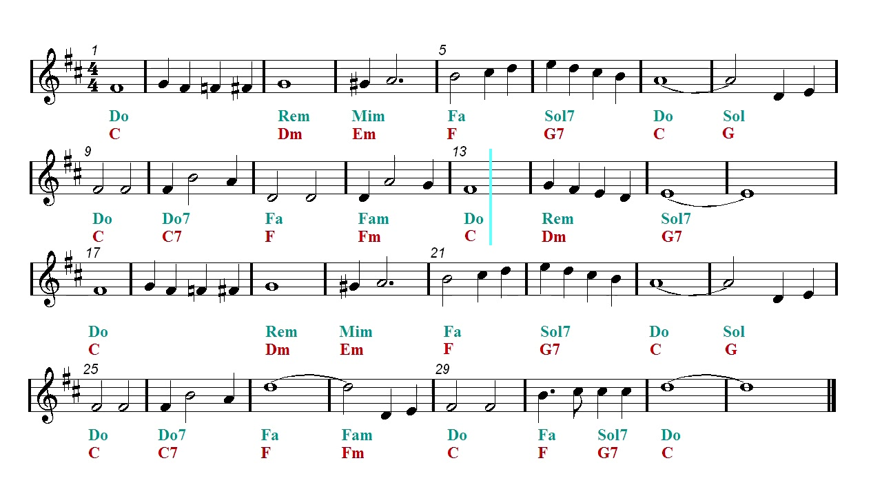 Play Along White Christmas Christmas Song Bb Sheet Music