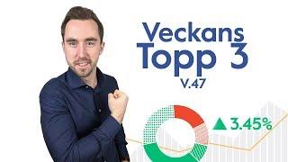 Veckans Topp 3 - Starkast på börsen - V.47