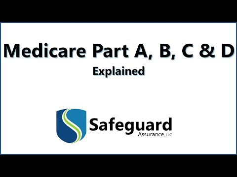 medicare-part-a,-b,-c-and-d-explained