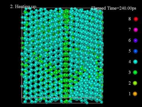 Phase transformation from graphite to twin structural diamond