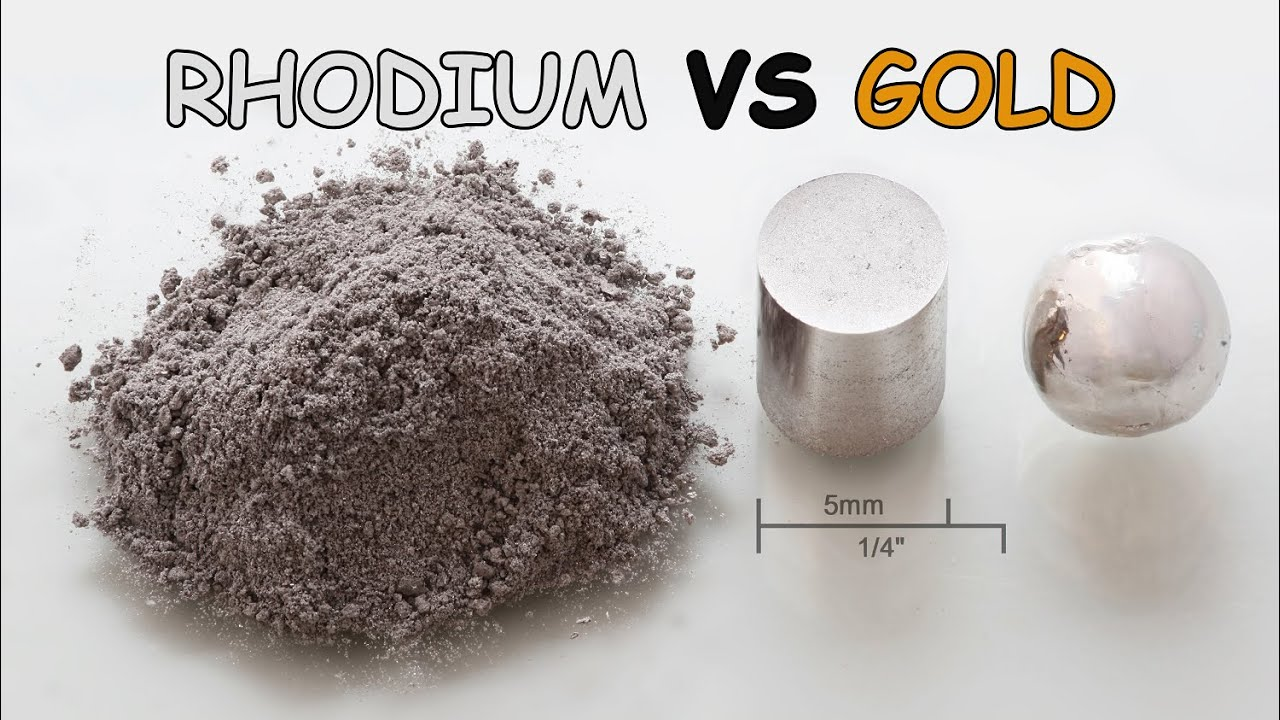 Rhodium VS Gold / historical data/ economy / financy /
