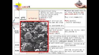 (4주차)주물용알루미늄합금