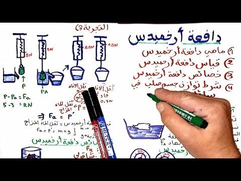 دافعة ارخميدس -الجزء 1- (شرح مفصل و مبسط )- السنة الرابعة متوسط - YouTube
