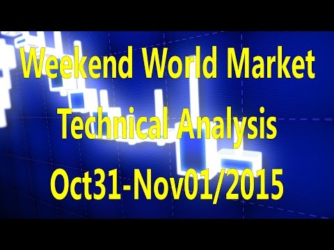 Weekend Major WORLD Market Analysis Oct 31- Nov 01/15