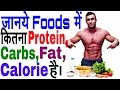 Top ten Bodybuilding Protein,carbs,Fat And Calorie Diet full information in hindi India