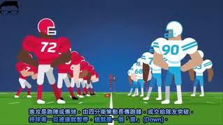 【玩加州吧】第74集一分鐘看懂美式足球