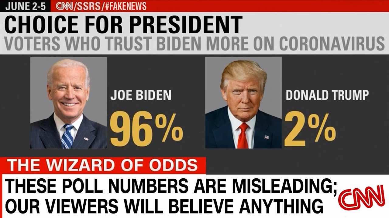 Is CNN Playing Games with Poll Results?! (DUH!!) (UPDATED)