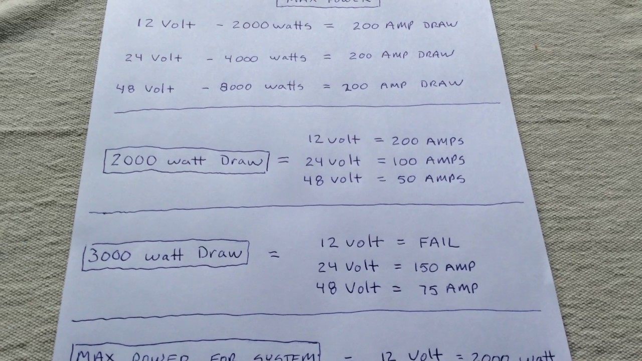 Solar Off Grid Inverter 12 24 48 Volt Explained