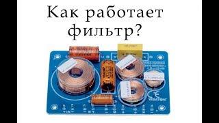 Фото Как работает разделительный фильтр в акустике?