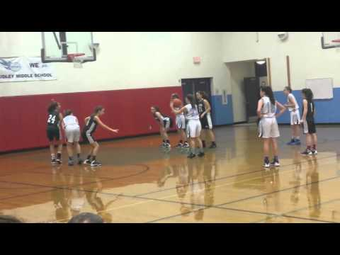 Dudley middle school  titans girls basketball  1/21/16, part 2