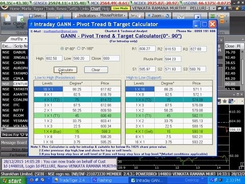 How to pick stocks for Intraday using Intraday Calculator With Trend & Target
