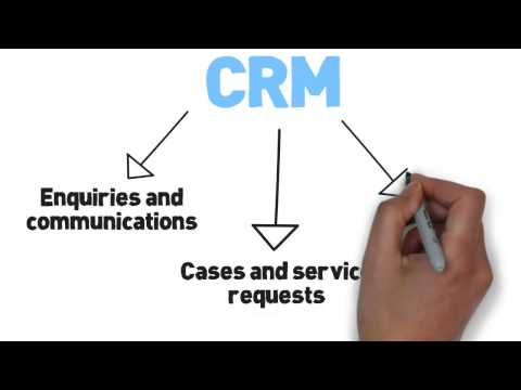 crm failure study I will get answers on above mentioned 3 questions but i m seeking your advise on case study of crm failure as well as crm successful implementation in any of the organization which should be.
